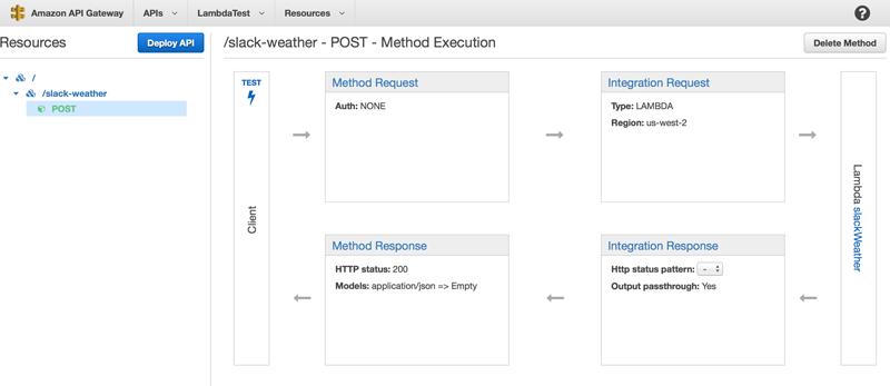 Ryan Ray | Serverless Slack Integrations with node js, AWS